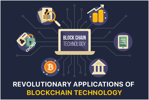 blockchain applications